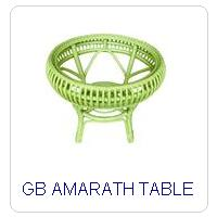 GB AMARATH TABLE